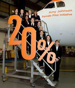 Amy Johnson Flying Initiative (photo: easyJet.com)