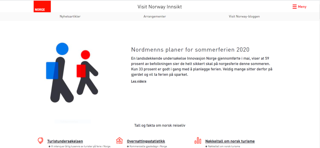 Screenshot - Visit Norway Innsikt - Dashboard