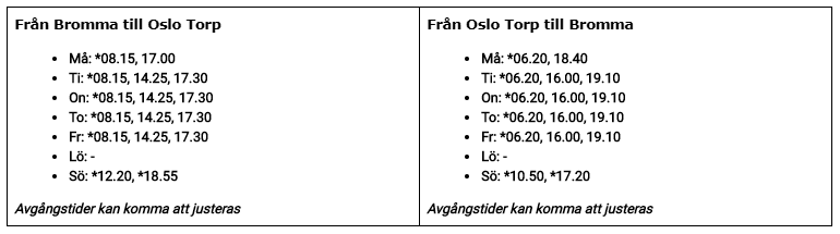 BRA - Widerøe - Rutetabell - Bromma - Torp - 2020
