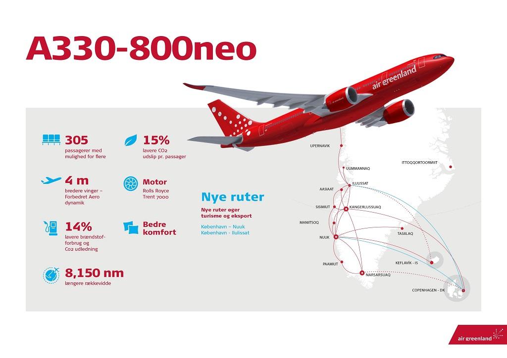 Air Greenland - Greenlandair - Airbus A 330-800neo -infograph