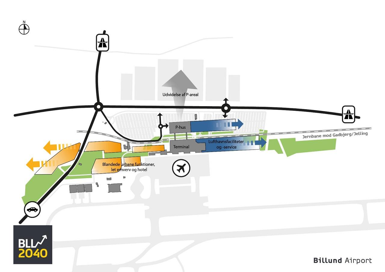 Billund Lufthavn - planer - Vækstsrategi2040