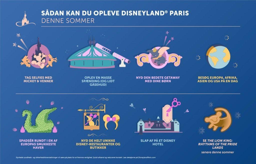 Disneyland Paris - Sommeren 2020