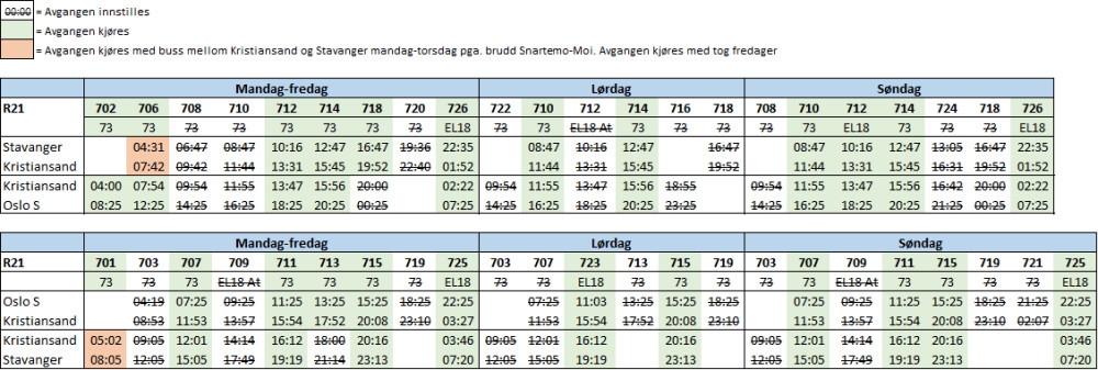 Rutetabell - Sørtoget - Go-Ahead - januar 2021
