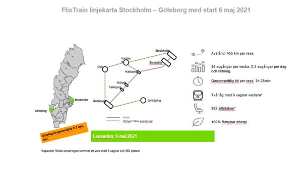 Flix Train - Rutekart - Sverige - 2021