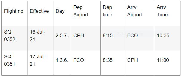 Singapore Airlines - Flytider København - Roma